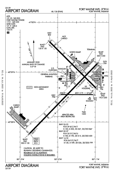 Fort Wayne Intl Airport (Fort Wayne, IN): KFWA Airport Diagram