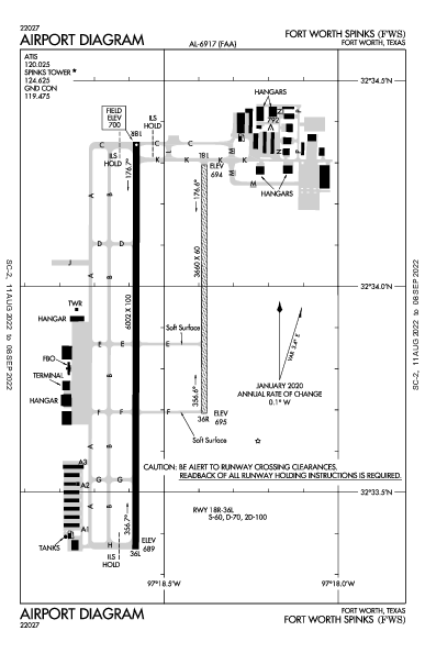 Fort Worth Spinks Airport (Fort Worth, TX): KFWS Airport Diagram
