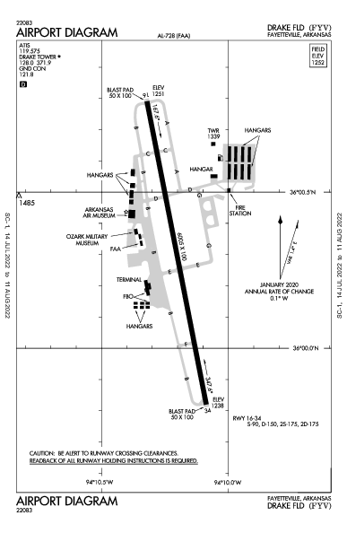 Drake Field Airport (Fayetteville, AR): KFYV Airport Diagram
