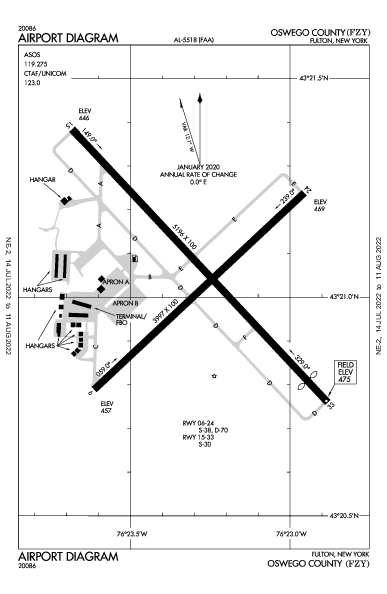 Oswego County Airport (Fulton, NY): KFZY Airport Diagram