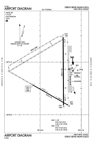 Great Bend Muni Airport (Great Bend, KS): KGBD Airport Diagram