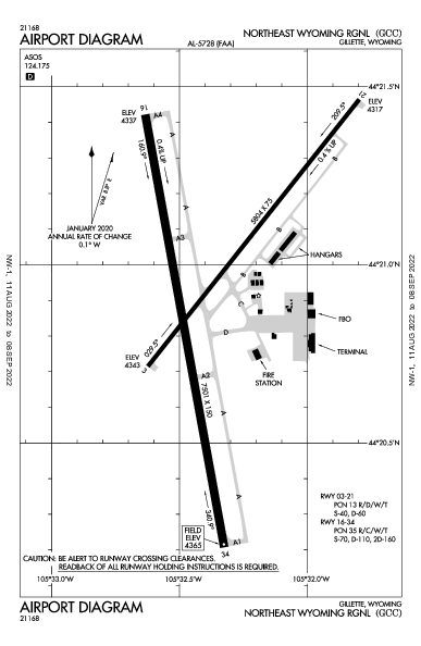 Northeast Wyoming Rgnl Airport (Gillette, WY): KGCC Airport Diagram