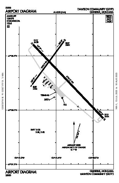 Dawson Community Airport (Glendive, MT): KGDV Airport Diagram