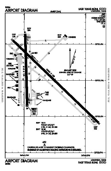 East Texas Rgnl Airport (Longview, TX): KGGG Airport Diagram