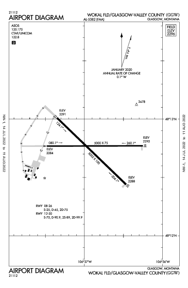 Wokal Field/Glasgow-Valley County Airport (Glasgow, MT): KGGW Airport Diagram
