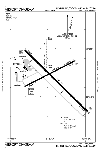 Goodland Municipal Airport (Goodland, KS): KGLD Airport Diagram