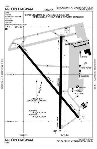 Galveston Scholes Intl Airport (Galveston, TX): KGLS Airport Diagram