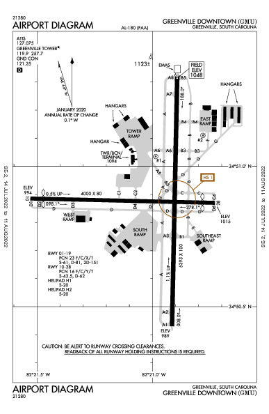 Greenville Downtown Airport (格林维尔, 南卡罗来纳州): KGMU Airport Diagram