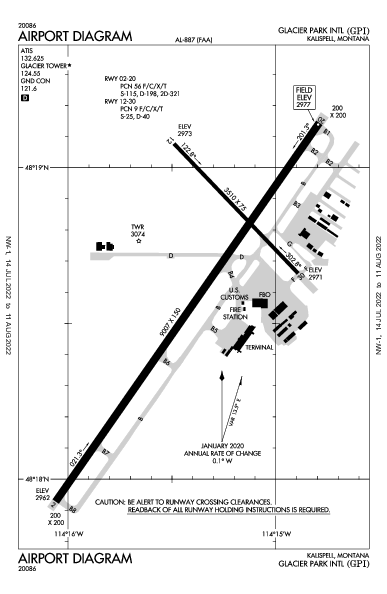 Glacier Park Intl Airport (Kalispell, MT): KGPI Airport Diagram