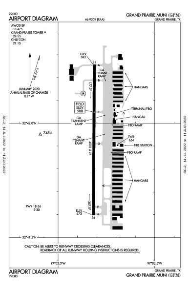 Grand Prairie Muni Airport (Grand Prairie, TX): KGPM Airport Diagram