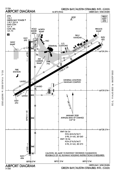 Green Bay-Austin Straubel Intl Airport (Green Bay, WI): KGRB Airport Diagram