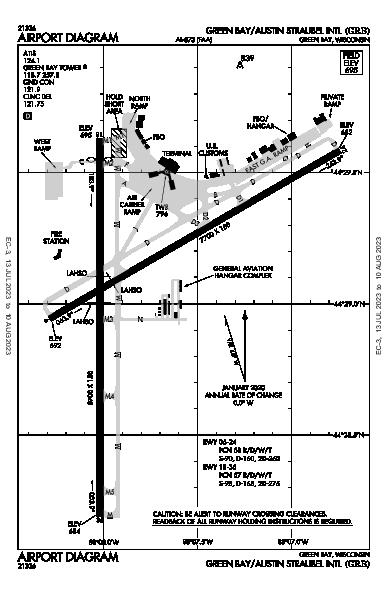 Austin Straubel Intl Airport (Green Bay, WI): KGRB Airport Diagram