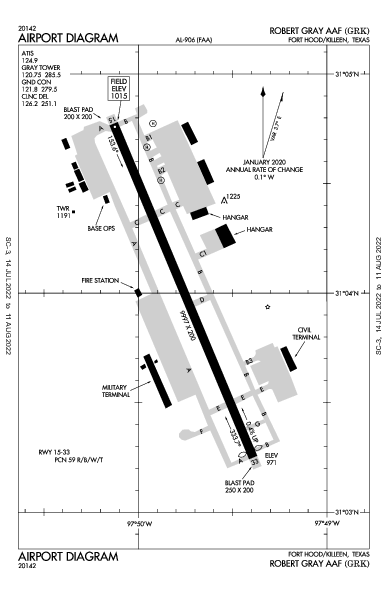 Robert Gray Aaf Airport (Fort Hood/Killeen, TX): KGRK Airport Diagram