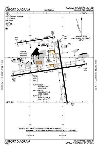 Gerald R Ford Intl Airport (Grand Rapids, MI): KGRR Airport Diagram