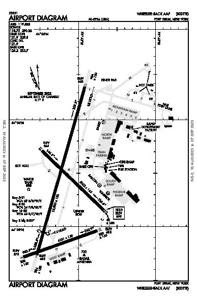 Wheeler-Sack Aaf Airport (Fort Drum, NY): KGTB Airport Diagram