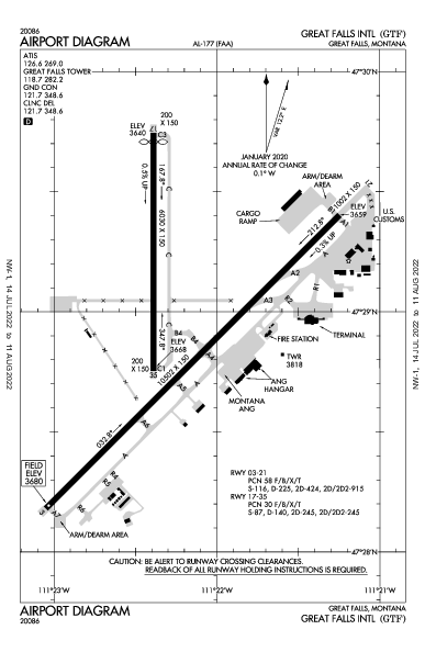 Great Falls Intl Airport (Great Falls, MT): KGTF Airport Diagram