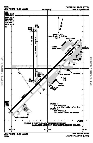 Great Falls Intl Airport (Great Falls, MT): KGTF Airport Diagram