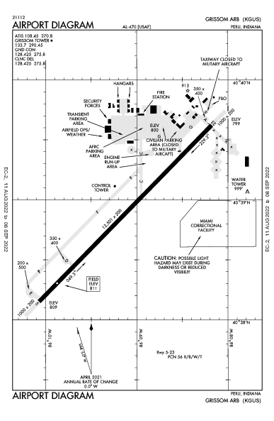 Grissom Arb Airport (Peru, IN): KGUS Airport Diagram
