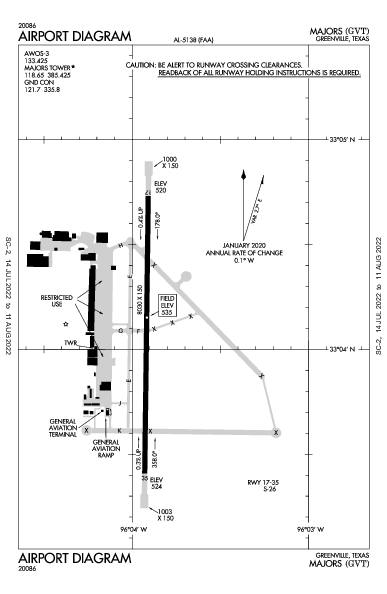 Majors Airport (Greenville, TX): KGVT Airport Diagram