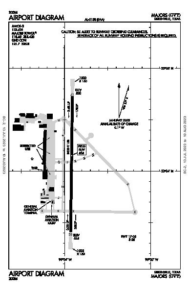 Majors Airport (Greenville, TX): KGVT Airport Diagram