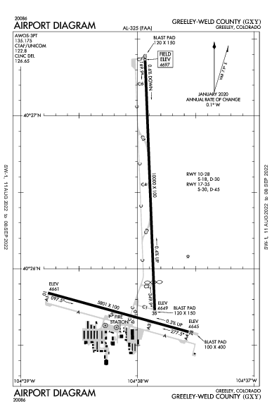 Greeley-Weld County Airport (Greeley, CO): KGXY Airport Diagram