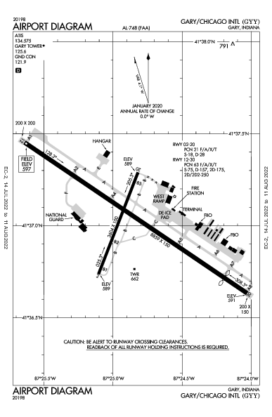 Gary/Chicago Intl Airport (Gary, IN): KGYY Airport Diagram