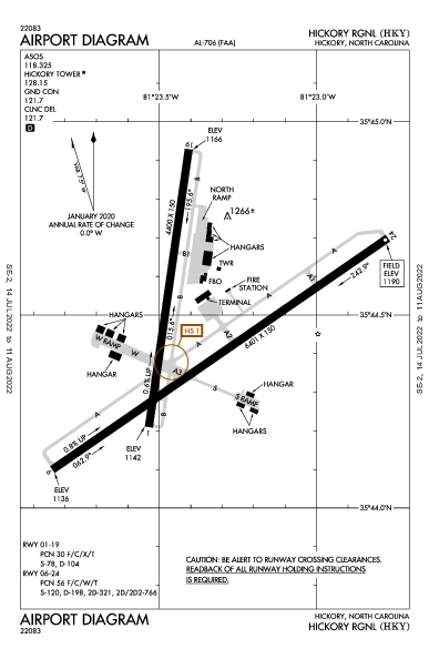 Hickory Rgnl Airport (Hickory, NC): KHKY Airport Diagram