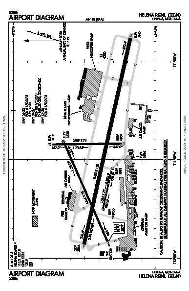 Helena Rgnl Airport (Helena, MT): KHLN Airport Diagram