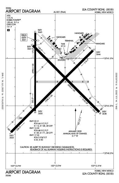 Lea County Rgnl Airport (Hobbs, NM): KHOB Airport Diagram