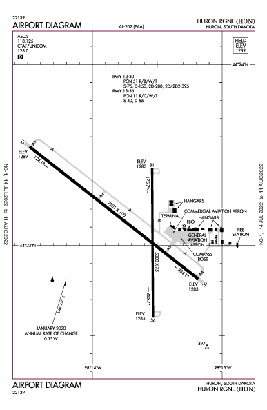Huron Rgnl Airport (Huron, SD): KHON Airport Diagram