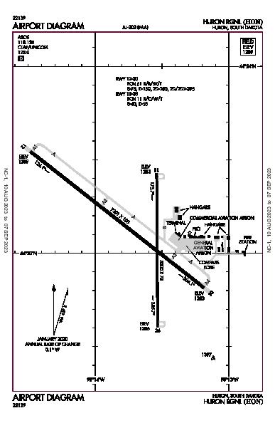 Huron Rgnl Airport (Huron, SD): KHON Airport Diagram