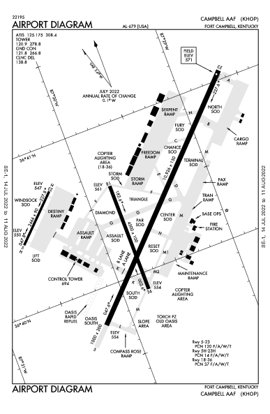 Campbell Aaf Airport (Fort Campbell/Hopkinsville, KY): KHOP Airport Diagram