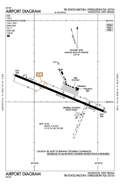 Ferguson Field Airport (Huntington, WV): KHTS Airport Diagram