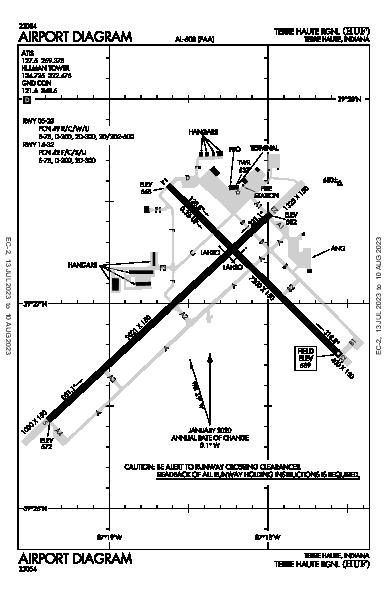 Terre Haute Intl Airport (Terre Haute, IN): KHUF Airport Diagram