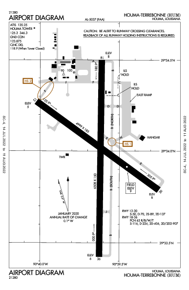 Houma-Terrebonne Airport (Houma, LA): KHUM Airport Diagram