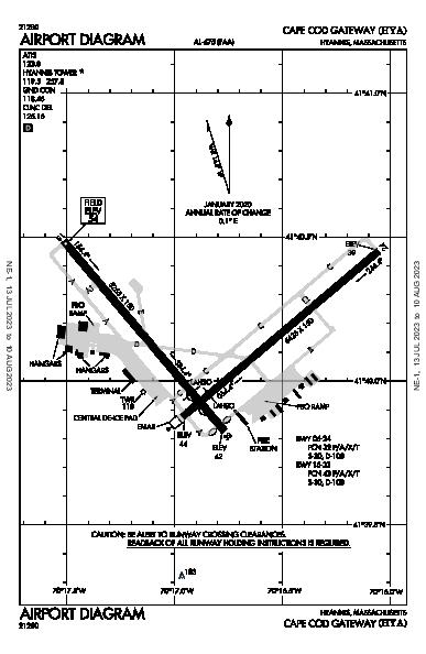 Barnstable Muni Airport (Hyannis, MA): KHYA Airport Diagram