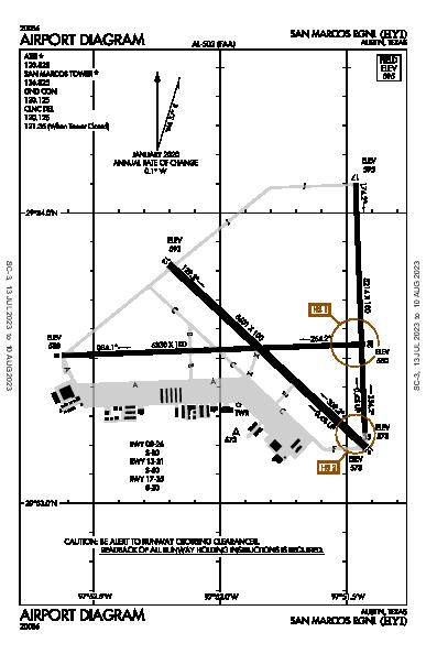 San Marcos Regional Airport (Austin, TX): KHYI Airport Diagram