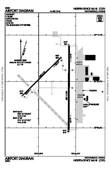 Independence Muni Airport (Independence, KS): KIDP Airport Diagram