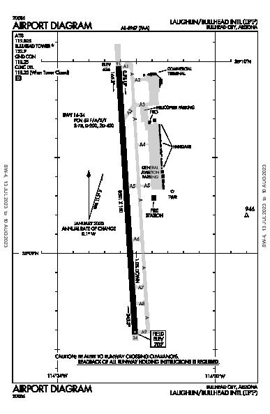 Image Result For Map Bullhead