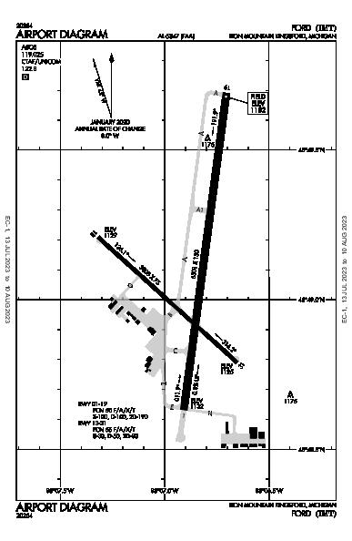 Ford Airport (Iron Mountain Kingsford, MI): KIMT Airport Diagram