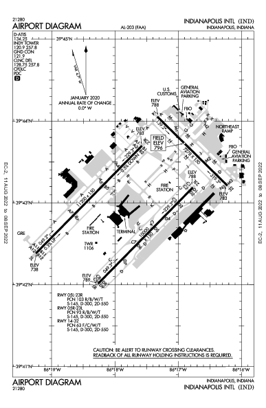 Indianapolis Intl Airport (Indianapolis, IN): KIND Airport Diagram