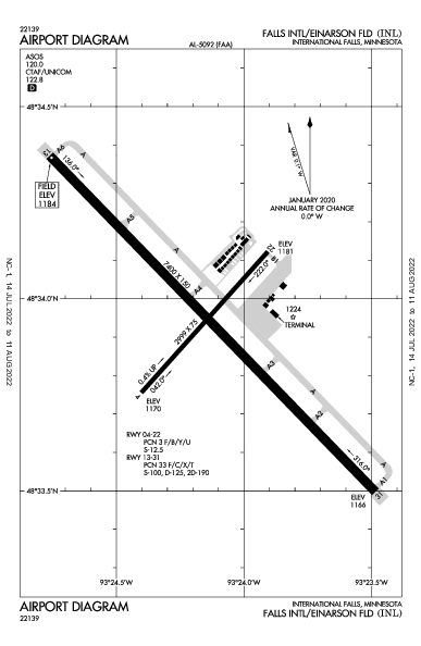 Falls Intl-Einarson Field Airport (International Falls, MN): KINL Airport Diagram