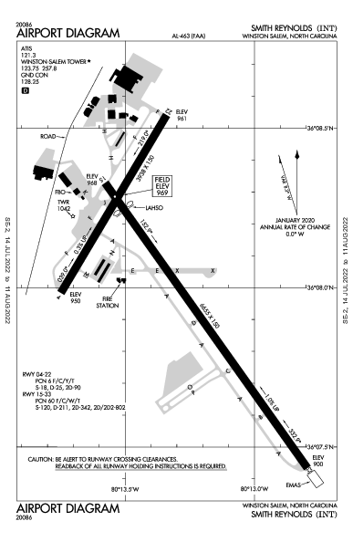 Smith Reynolds Airport (Winston Salem, NC): KINT Airport Diagram