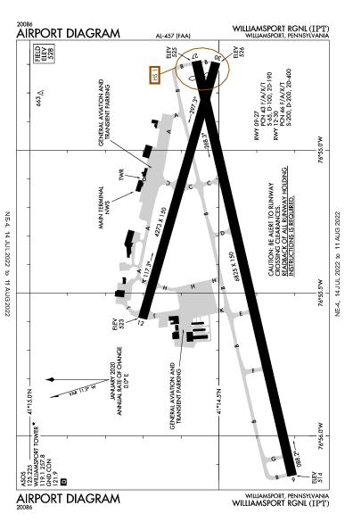 Williamsport Rgnl Airport (Williamsport, PA): KIPT Airport Diagram