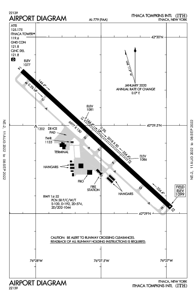 Ithaca Tompkins Rgnl Airport (Ithaca, NY): KITH Airport Diagram