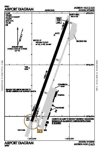 Jackson Hole Airport (Jackson, WY): KJAC Airport Diagram