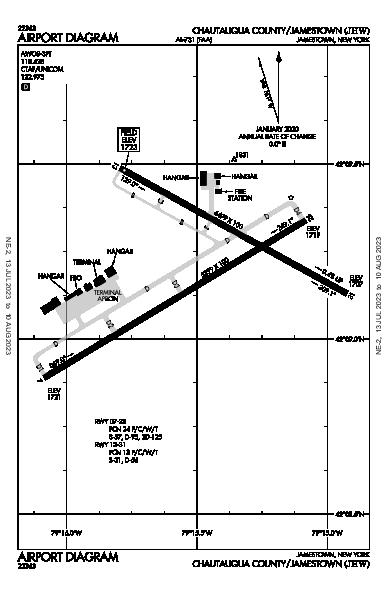 Chautauqua County Airport (Jamestown, NY): KJHW Airport Diagram
