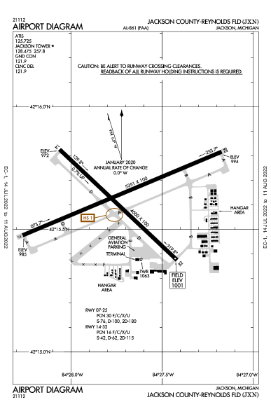 Jackson County Airport (ジャクソン, ミシガン州): KJXN Airport Diagram