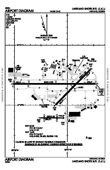 Lakeland Linder Rgnl Airport (莱克兰, 佛罗里达州): KLAL Airport Diagram