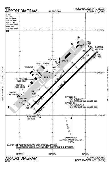 Rickenbacker Intl Airport (Columbus, OH): KLCK Airport Diagram